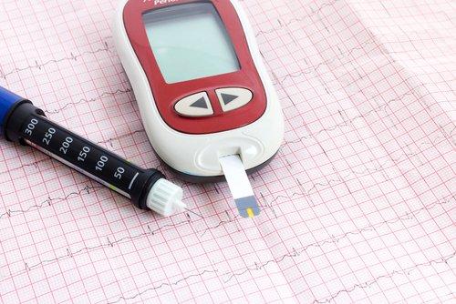 4 Infusionen um den Blutzucker zu senken
